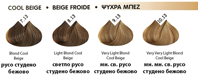 Lorvenn Paris Beauty Color Cool Beige боя за коса