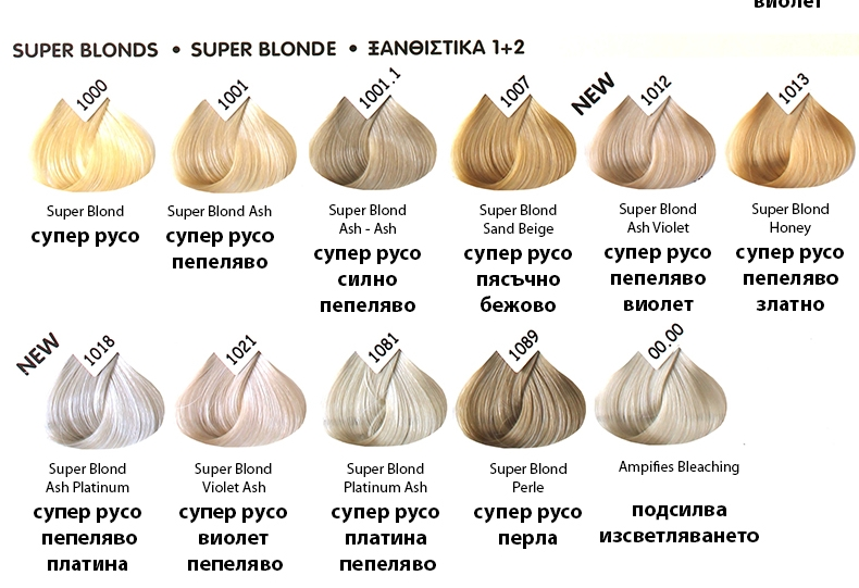 Lorvenn Paris Beauty Color Super Blonds боя за коса