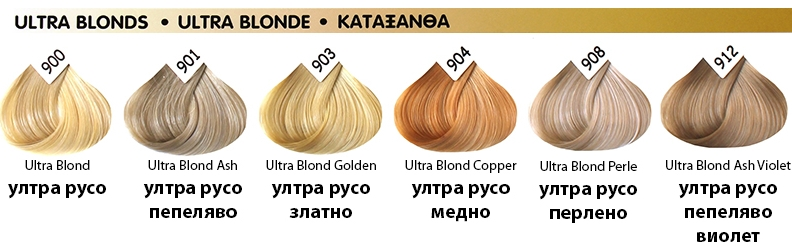 Lorvenn Paris Beauty Color Ultra Blondes боя за коса