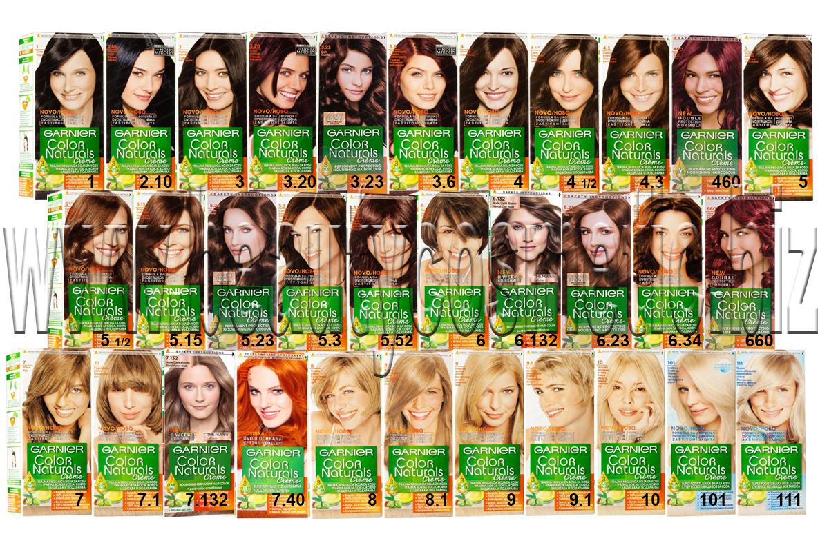 Garnier Haircolor color Naturals, BeautyCosmetic Online Store
