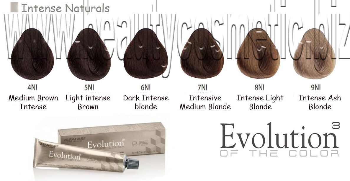 Alfaparf Evolution Intense naturals Hair color with botox effect